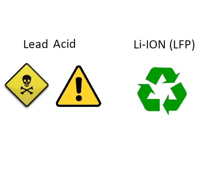 Lead-acid and Lithium-ion Battery Comparison for Forklifts and Industrial Material Handling Applications